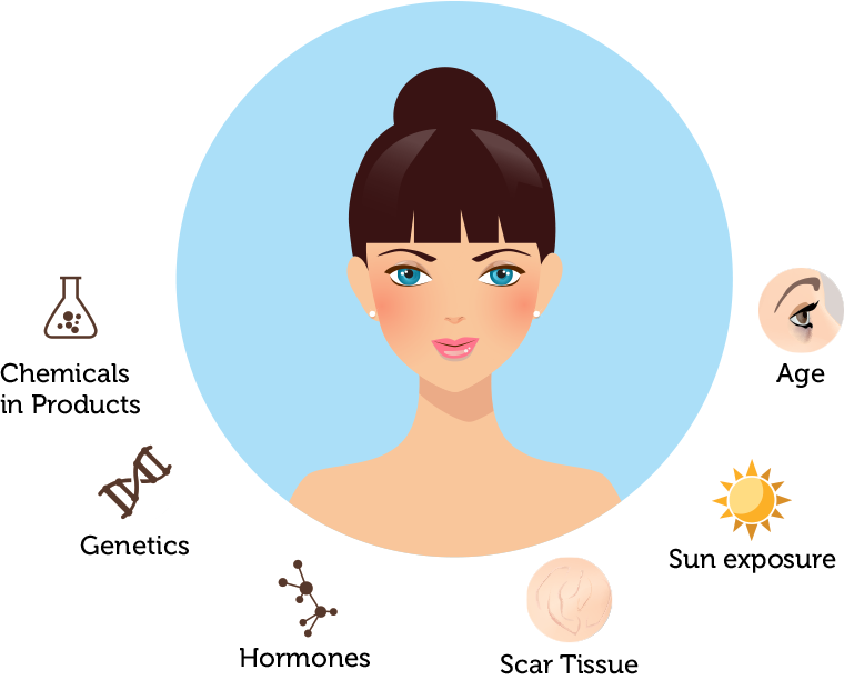 Hyperpigmentation Is Treatable and Here's How!