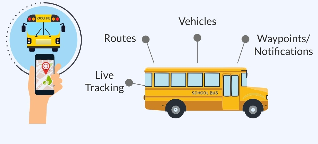 School Bus GPS Tracking System – The Importance of this Feature